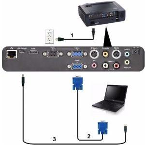 5 bước hướng dẫn sử dụng máy chiếu đúng cánh nhất
