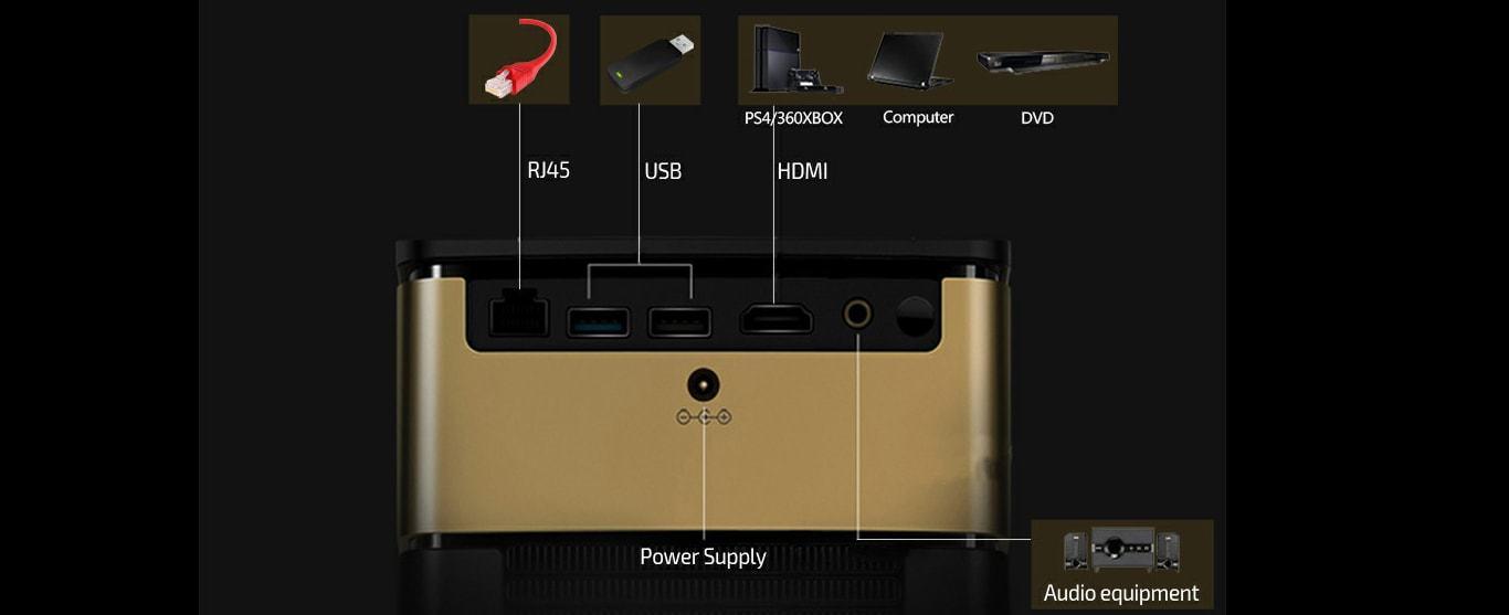 máy chiếu jmgo v8